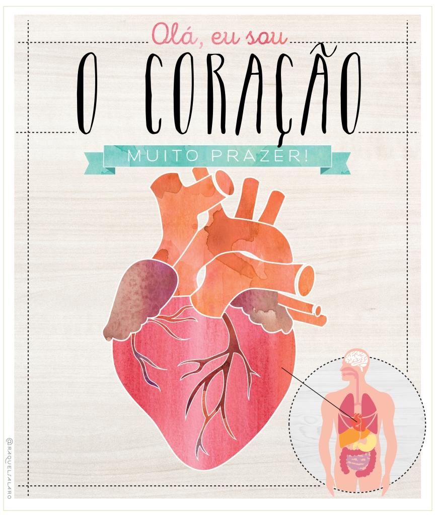 Muito prazer, eu sou o Coração (minhacozinhavirouumjardim.com.br)